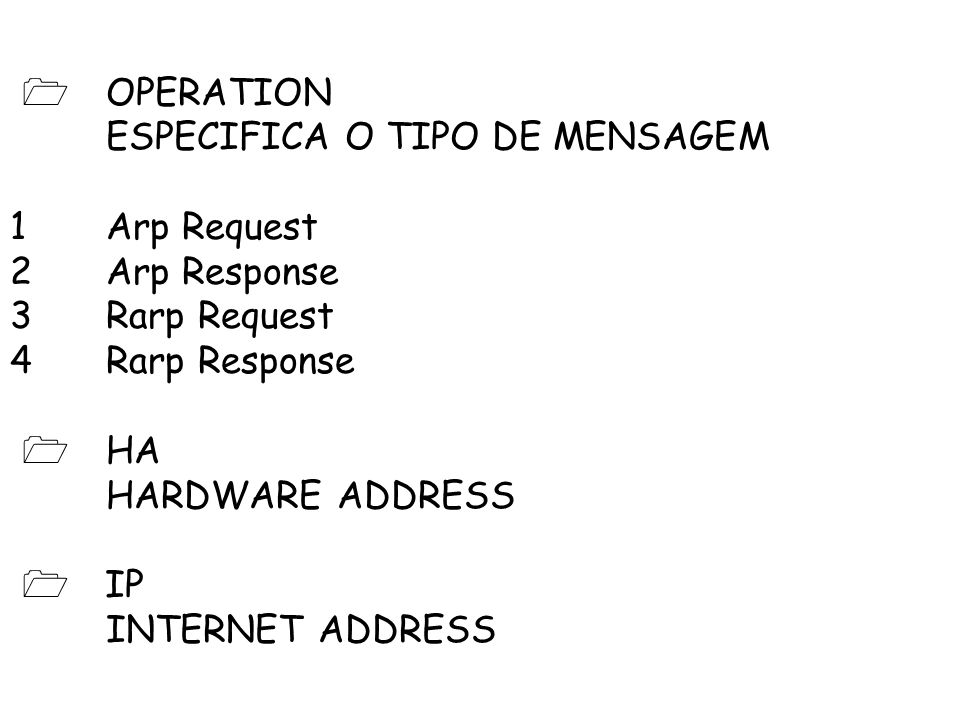 OPERATION ESPECIFICA O TIPO DE MENSAGEM 1Arp Request 2Arp Response 3Rarp Request 4Rarp Response HA HARDWARE ADDRESS IP INTERNET ADDRESS