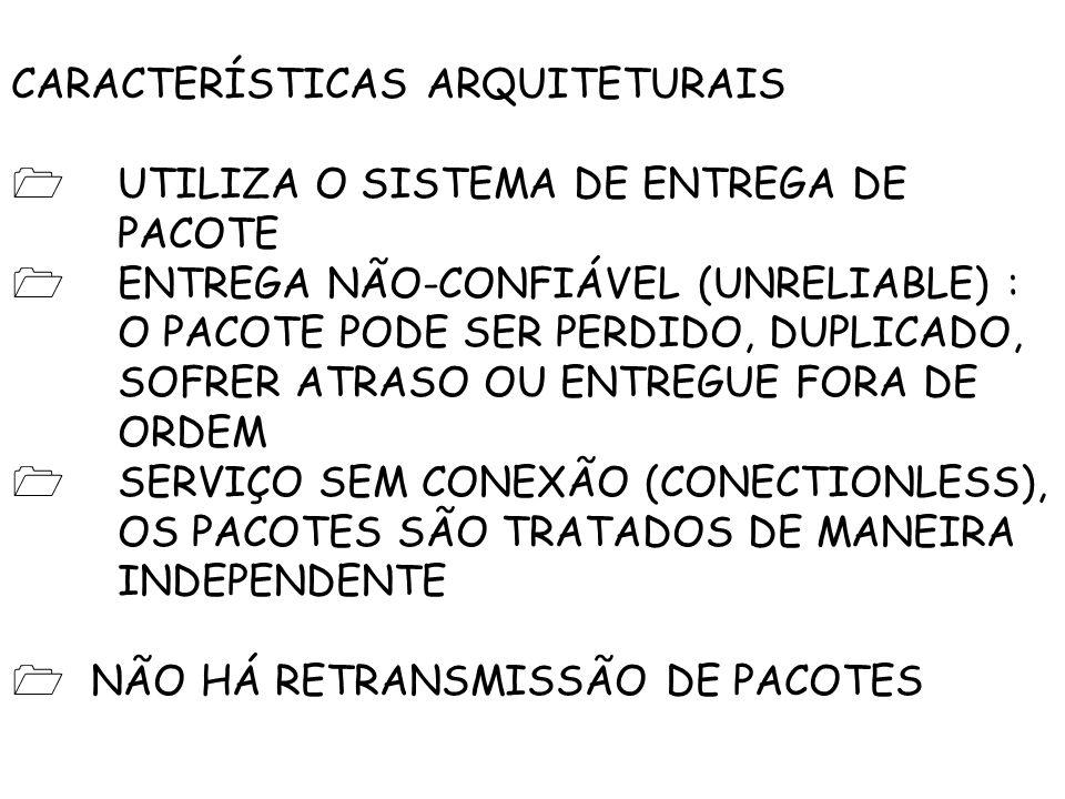 CARACTERÍSTICAS ARQUITETURAIS UTILIZA O SISTEMA DE ENTREGA DE PACOTE ENTREGA NÃO-CONFIÁVEL (UNRELIABLE) : O PACOTE PODE SER PERDIDO, DUPLICADO, SOFRER ATRASO OU ENTREGUE FORA DE ORDEM SERVIÇO SEM CONEXÃO (CONECTIONLESS), OS PACOTES SÃO TRATADOS DE MANEIRA INDEPENDENTE NÃO HÁ RETRANSMISSÃO DE PACOTES