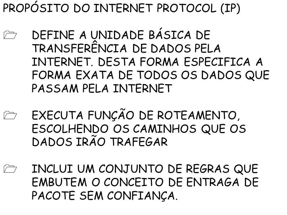 PROPÓSITO DO INTERNET PROTOCOL (IP) DEFINE A UNIDADE BÁSICA DE TRANSFERÊNCIA DE DADOS PELA INTERNET. DESTA FORMA ESPECIFICA A FORMA EXATA DE TODOS OS