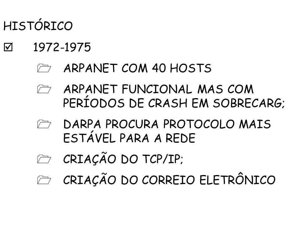 HISTÓRICO 1972-1975 ARPANET COM 40 HOSTS ARPANET FUNCIONAL MAS COM PERÍODOS DE CRASH EM SOBRECARG; DARPA PROCURA PROTOCOLO MAIS ESTÁVEL PARA A REDE CR