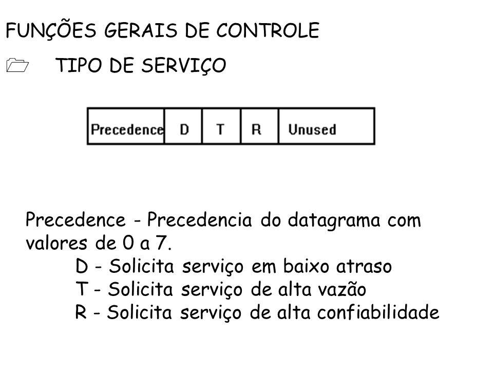 FUNÇÕES GERAIS DE CONTROLE TIPO DE SERVIÇO Precedence - Precedencia do datagrama com valores de 0 a 7. D - Solicita serviço em baixo atraso T - Solici