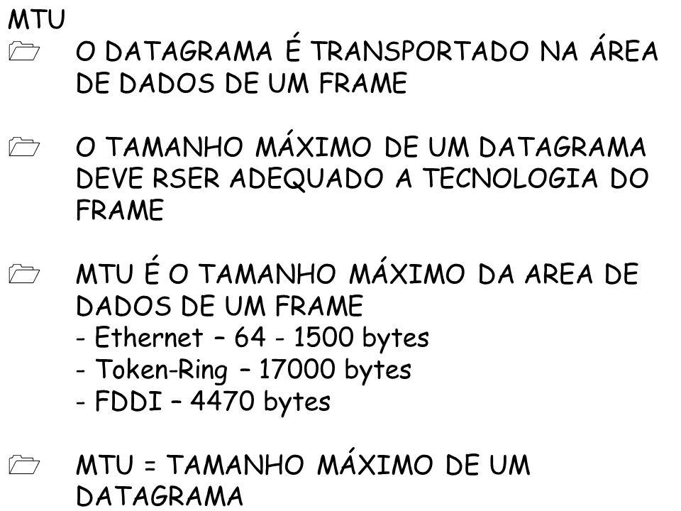 MTU O DATAGRAMA É TRANSPORTADO NA ÁREA DE DADOS DE UM FRAME O TAMANHO MÁXIMO DE UM DATAGRAMA DEVE RSER ADEQUADO A TECNOLOGIA DO FRAME MTU É O TAMANHO MÁXIMO DA AREA DE DADOS DE UM FRAME - Ethernet – 64 - 1500 bytes - Token-Ring – 17000 bytes - FDDI – 4470 bytes MTU = TAMANHO MÁXIMO DE UM DATAGRAMA