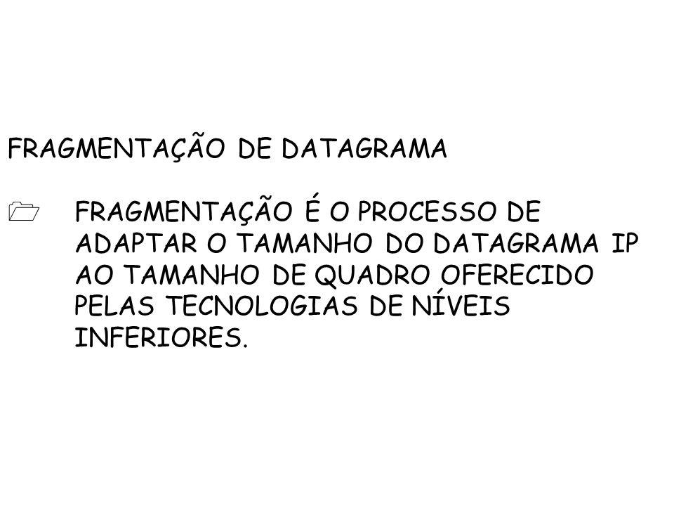 FRAGMENTAÇÃO É O PROCESSO DE ADAPTAR O TAMANHO DO DATAGRAMA IP AO TAMANHO DE QUADRO OFERECIDO PELAS TECNOLOGIAS DE NÍVEIS INFERIORES.