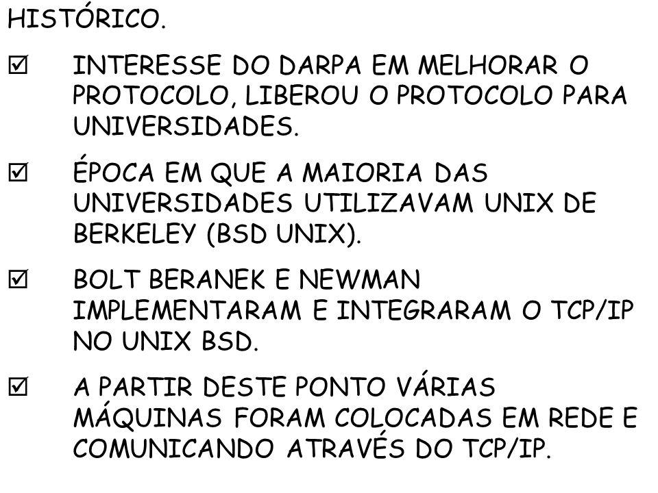 HISTÓRICO.UNIX BSD GANHOU MAIS FORÇA COM O TCP/IP E OS CONJUNTOS DE UTILITÁRIOS DE REDE.