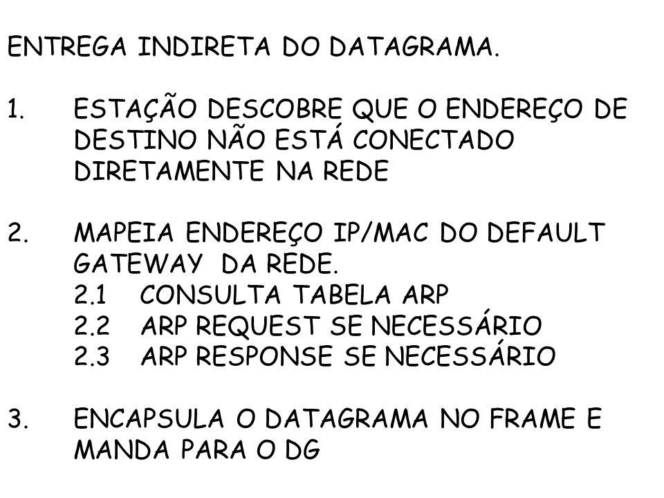 ENTREGA INDIRETA DO DATAGRAMA.