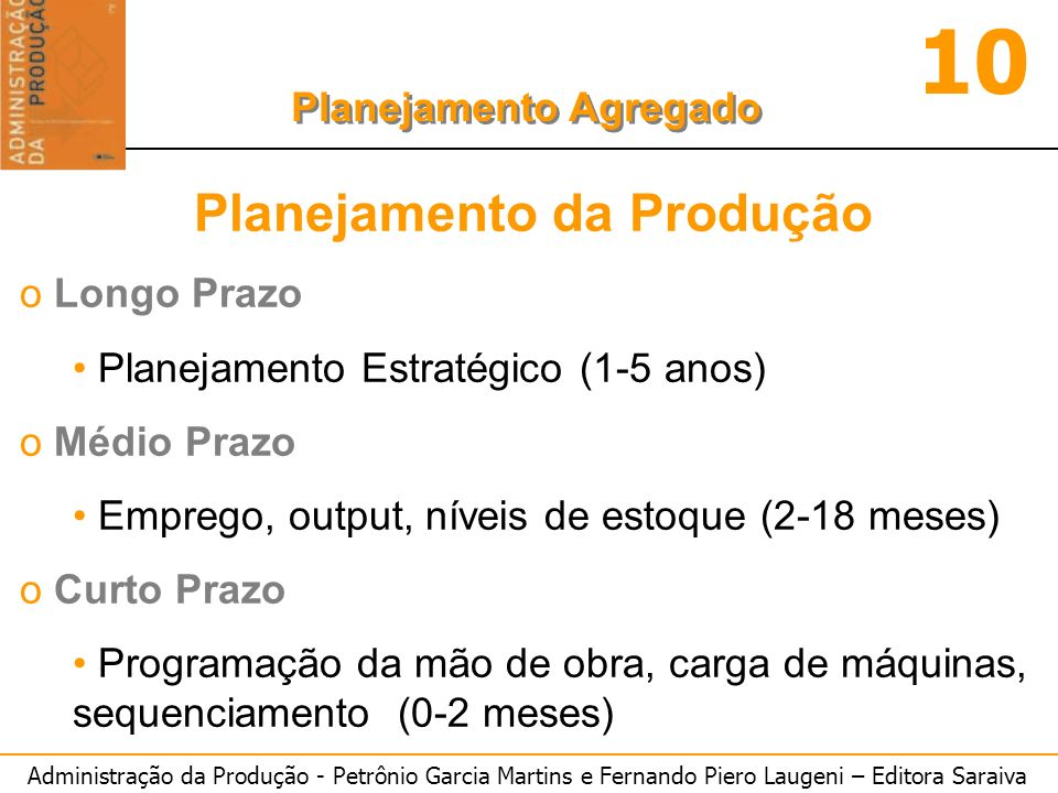 Administração da Produção - Petrônio Garcia Martins e Fernando Piero Laugeni – Editora Saraiva 10 Planejamento Agregado Planejamento da Produção o Longo Prazo Planejamento Estratégico (1-5 anos) o Médio Prazo Emprego, output, níveis de estoque (2-18 meses) o Curto Prazo Programação da mão de obra, carga de máquinas, sequenciamento (0-2 meses)
