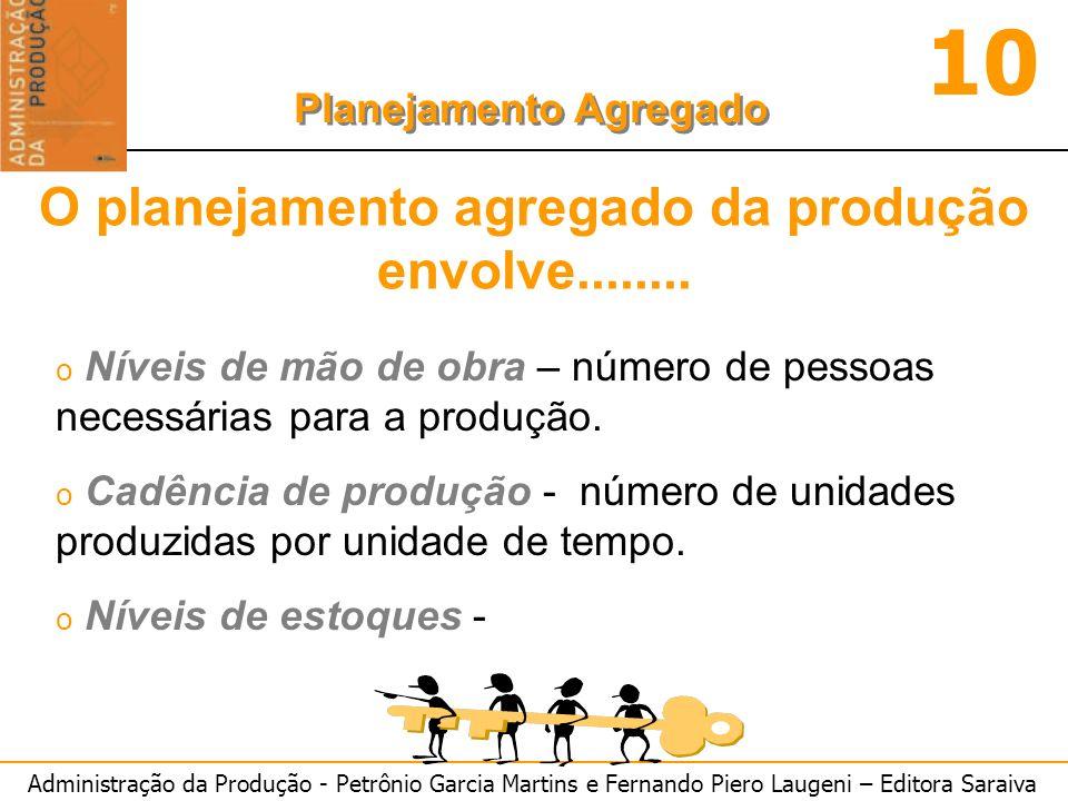 Administração da Produção - Petrônio Garcia Martins e Fernando Piero Laugeni – Editora Saraiva 10 Planejamento Agregado O planejamento agregado da produção envolve........