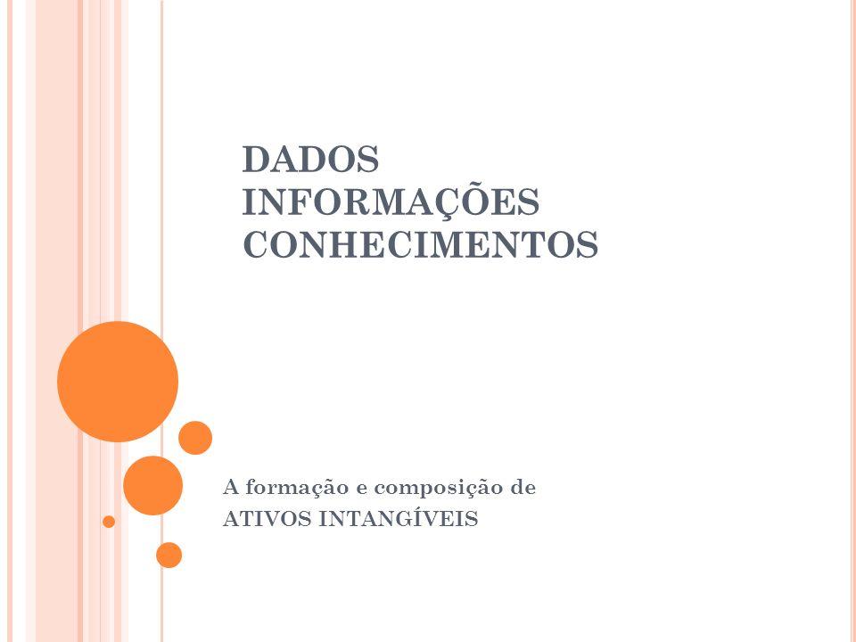 DADOS INFORMAÇÕES CONHECIMENTOS A formação e composição de ATIVOS INTANGÍVEIS