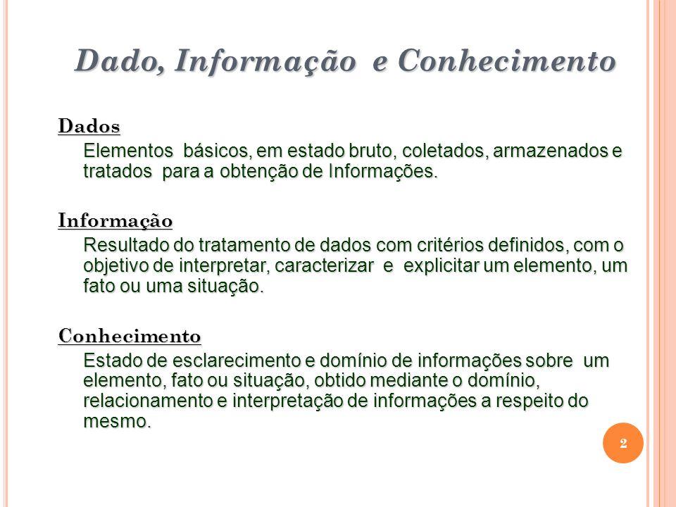 2 Dado, Informação e Conhecimento Dados Elementos básicos, em estado bruto, coletados, armazenados e tratados para a obtenção de Informações.