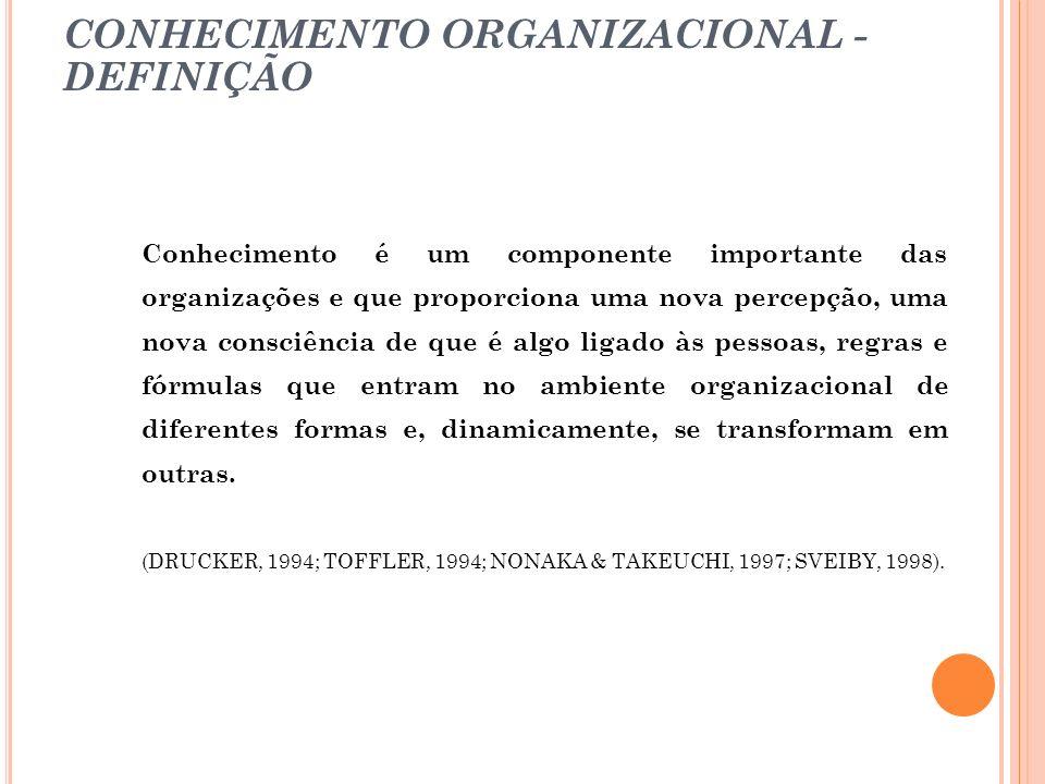 NONAKA e TAKEUCHI Explícito: conhecimento formal contido nos manuais e nas normas de praxe das organizações.