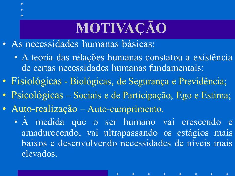 MOTIVAÇÃO As necessidades humanas básicas: A teoria das relações humanas constatou a existência de certas necessidades humanas fundamentais: Fisiológi