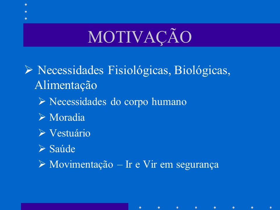 MOTIVAÇÃO Necessidades Fisiológicas, Biológicas, Alimentação Necessidades do corpo humano Moradia Vestuário Saúde Movimentação – Ir e Vir em segurança