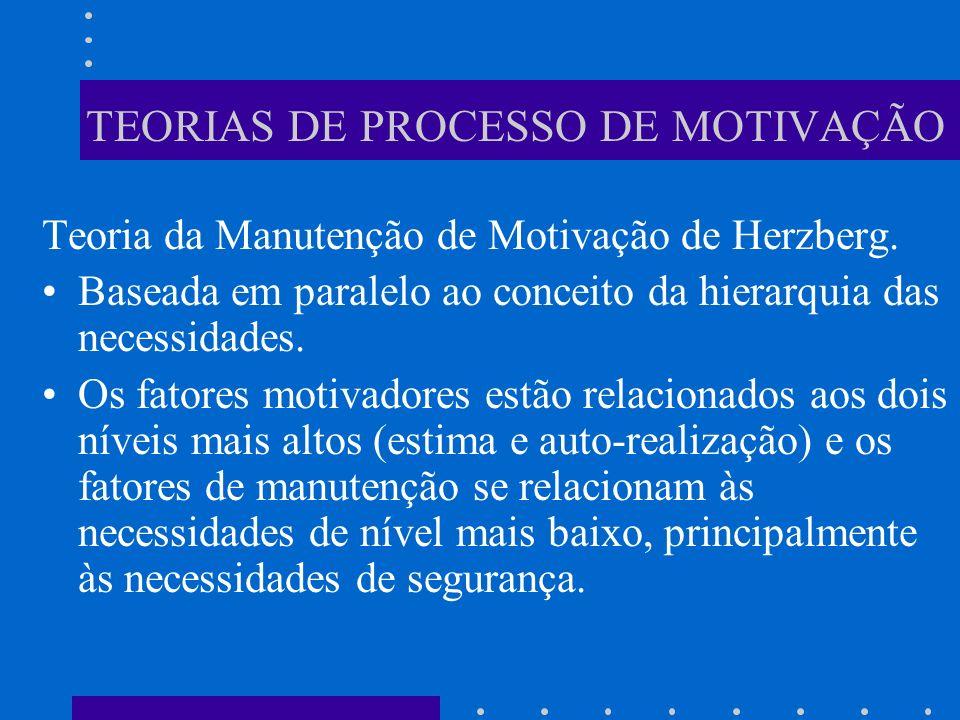 TEORIAS DE PROCESSO DE MOTIVAÇÃO Teoria da Manutenção de Motivação de Herzberg. Baseada em paralelo ao conceito da hierarquia das necessidades. Os fat