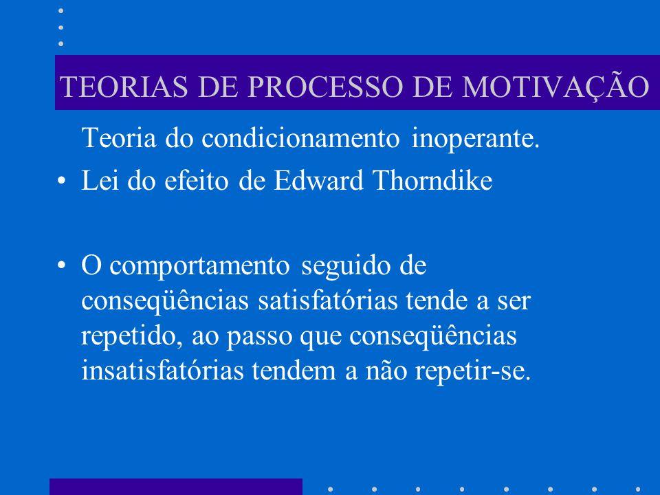 TEORIAS DE PROCESSO DE MOTIVAÇÃO Teoria do condicionamento inoperante. Lei do efeito de Edward Thorndike O comportamento seguido de conseqüências sati