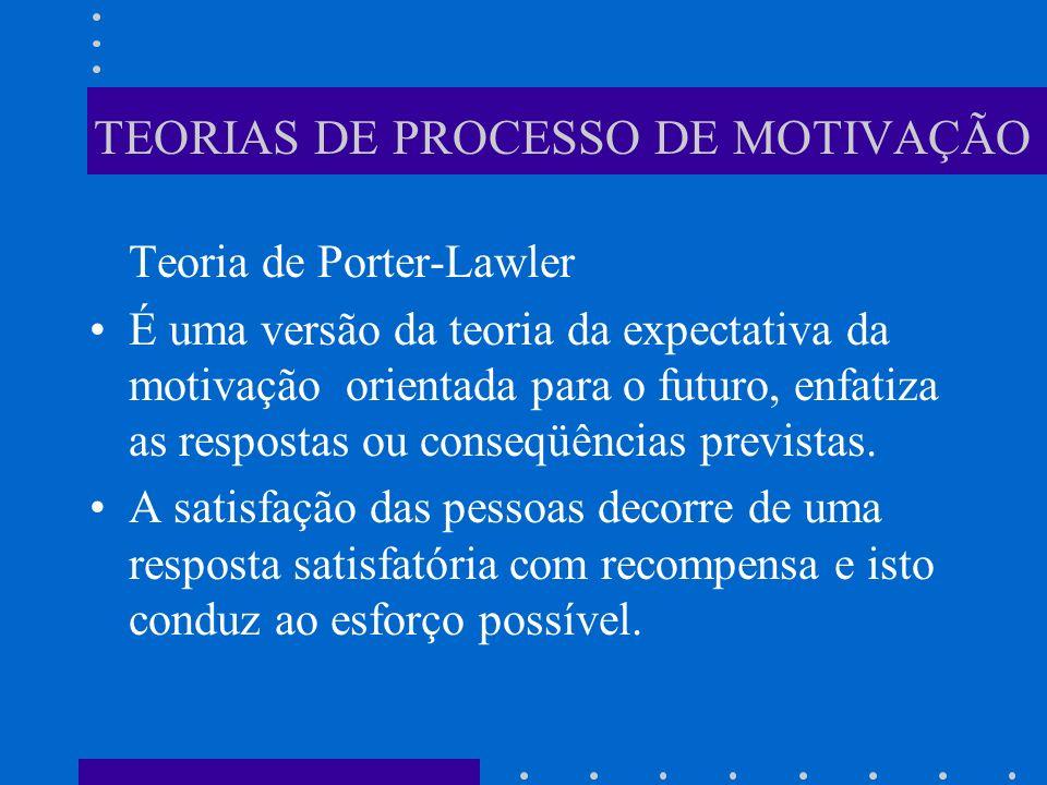 TEORIAS DE PROCESSO DE MOTIVAÇÃO Teoria de Porter-Lawler É uma versão da teoria da expectativa da motivação orientada para o futuro, enfatiza as respo