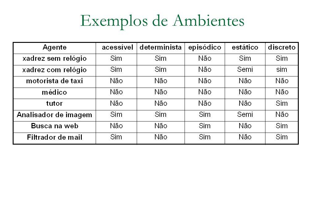 Exemplos de Ambientes