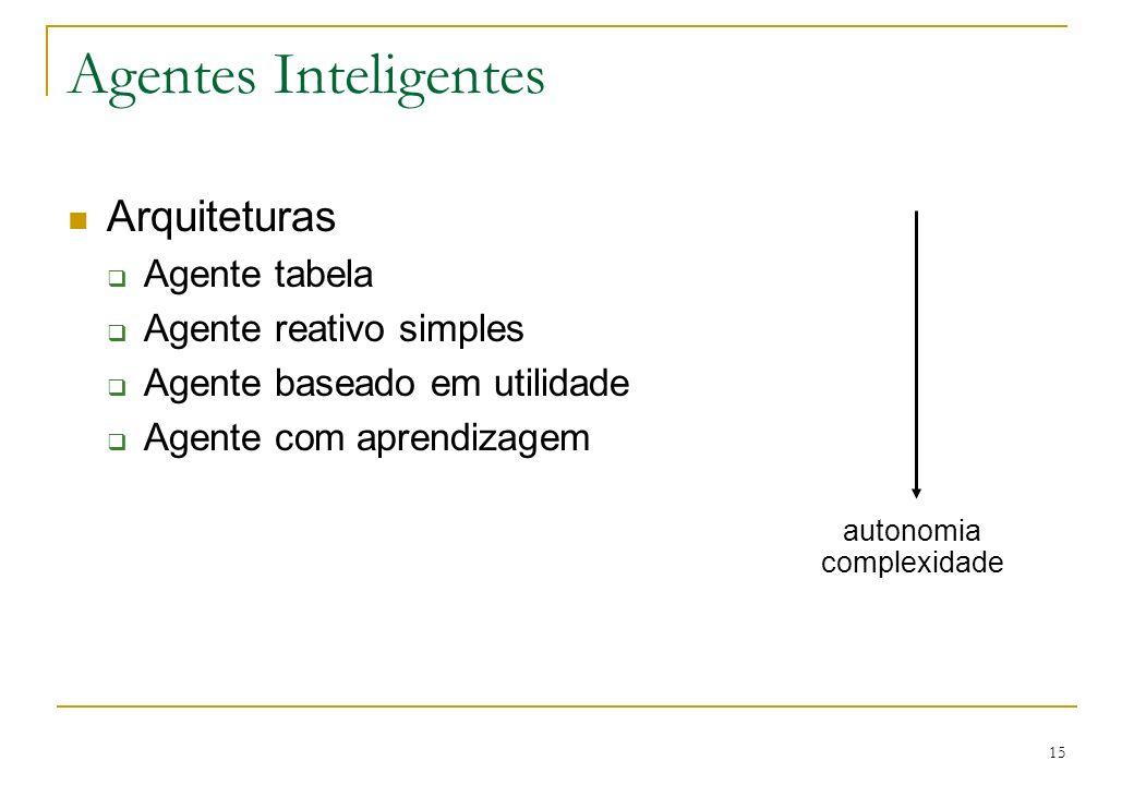 15 Agentes Inteligentes Arquiteturas Agente tabela Agente reativo simples Agente baseado em utilidade Agente com aprendizagem autonomia complexidade
