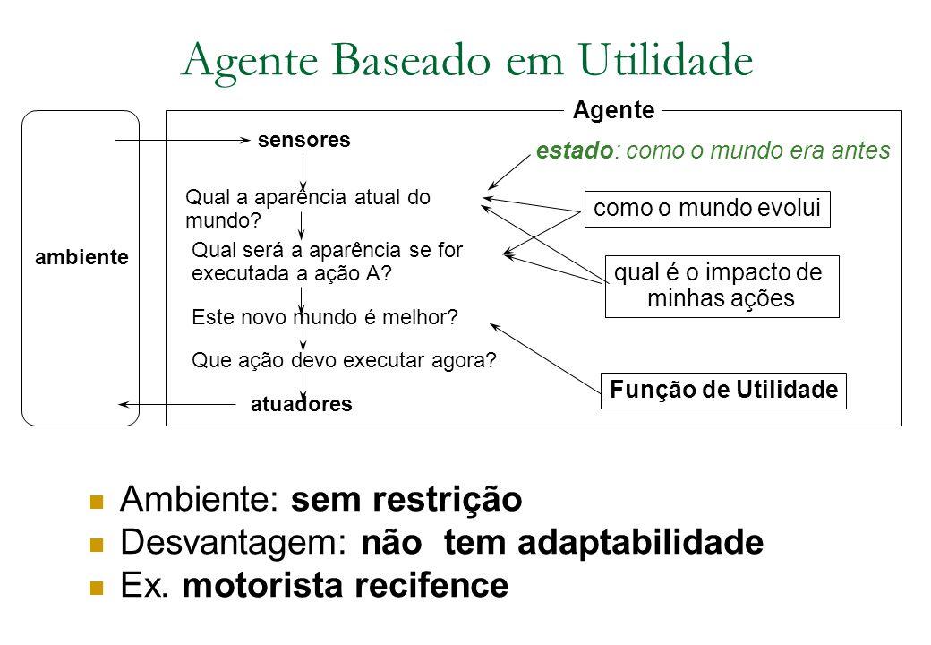 Agente Baseado em Utilidade Ambiente: sem restrição Desvantagem: não tem adaptabilidade Ex. motorista recifence ambiente sensores atuadores Agente Qua
