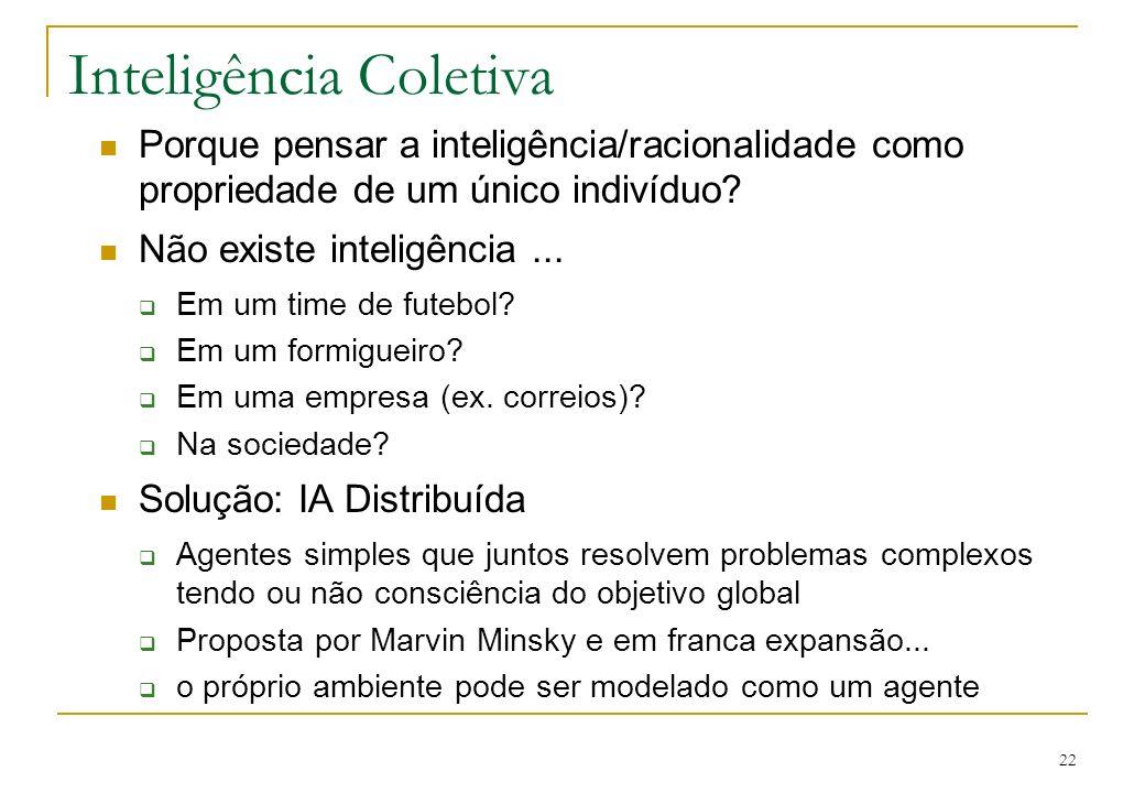 22 Inteligência Coletiva Porque pensar a inteligência/racionalidade como propriedade de um único indivíduo? Não existe inteligência... Em um time de f