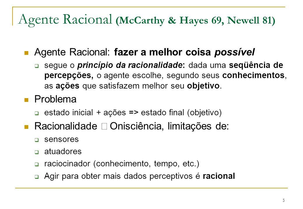 5 Agente Racional (McCarthy & Hayes 69, Newell 81) Agente Racional: fazer a melhor coisa possível segue o princípio da racionalidade: dada uma seqüênc