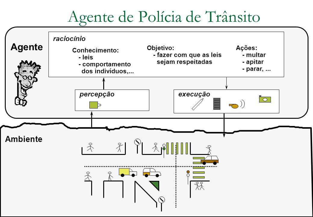 Agente de Polícia de Trânsito Ambiente Agente raciocínio Conhecimento: - leis - comportamento dos indivíduos,... Objetivo: - fazer com que as leis sej