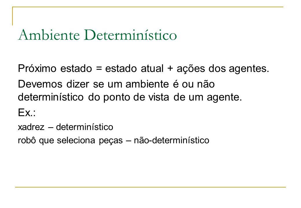 Ambiente Determinístico Próximo estado = estado atual + ações dos agentes. Devemos dizer se um ambiente é ou não determinístico do ponto de vista de u