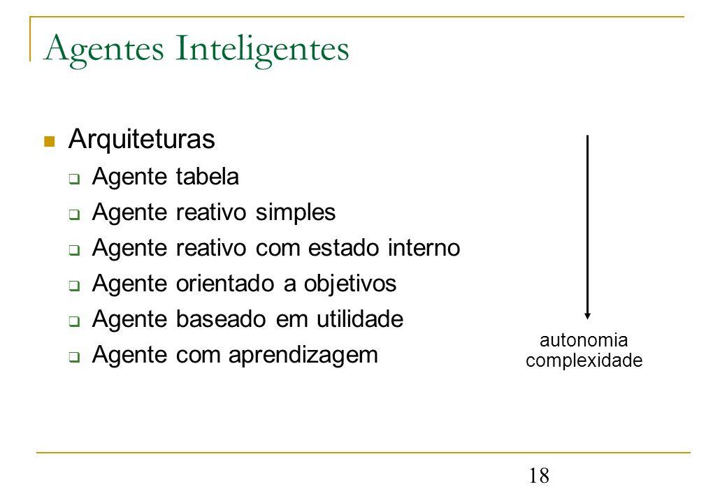 18 Agentes Inteligentes Arquiteturas Agente tabela Agente reativo simples Agente reativo com estado interno Agente orientado a objetivos Agente basead