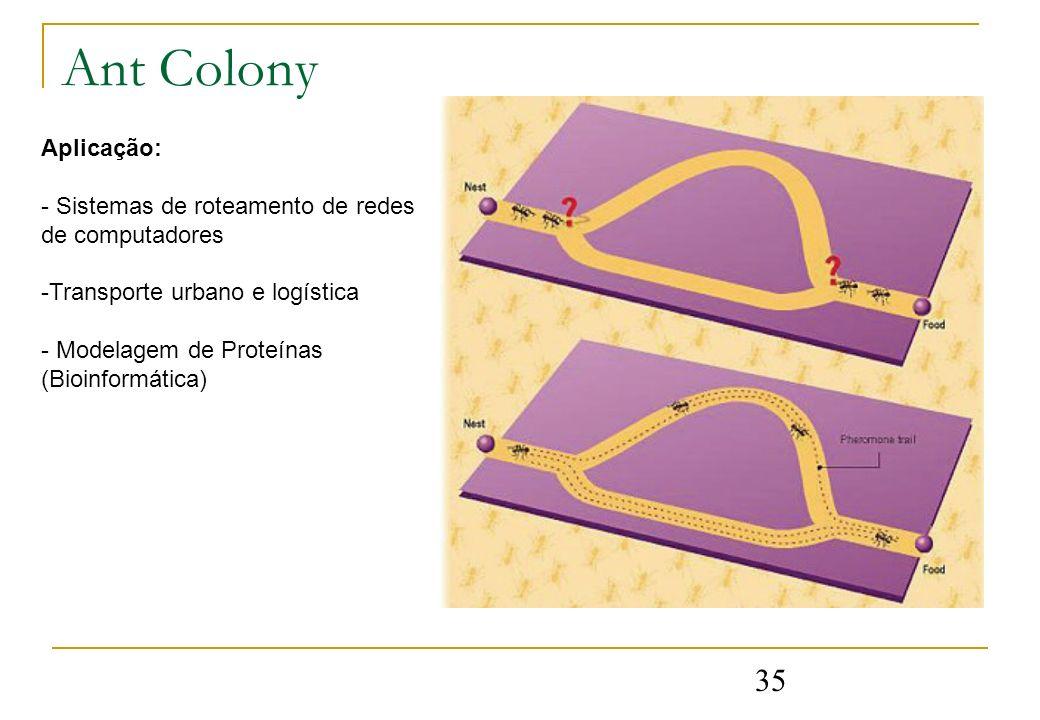 35 Ant Colony Aplicação: - Sistemas de roteamento de redes de computadores -Transporte urbano e logística - Modelagem de Proteínas (Bioinformática)