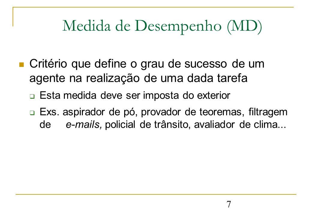 7 Medida de Desempenho (MD) Critério que define o grau de sucesso de um agente na realização de uma dada tarefa Esta medida deve ser imposta do exteri
