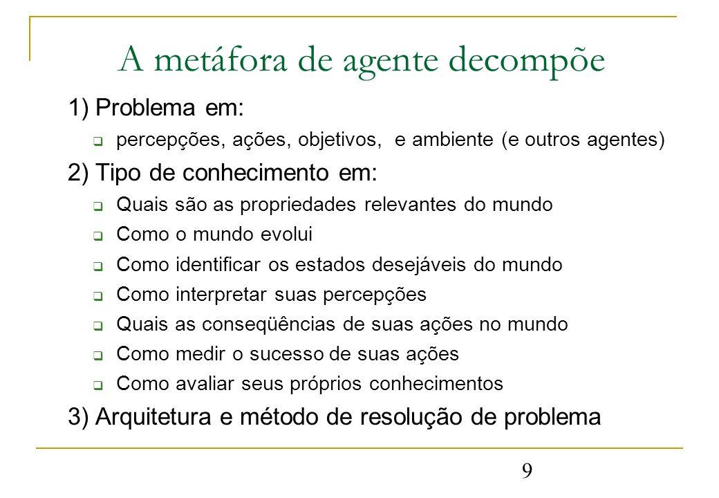 9 A metáfora de agente decompõe 1) Problema em: percepções, ações, objetivos, e ambiente (e outros agentes) 2) Tipo de conhecimento em: Quais são as p
