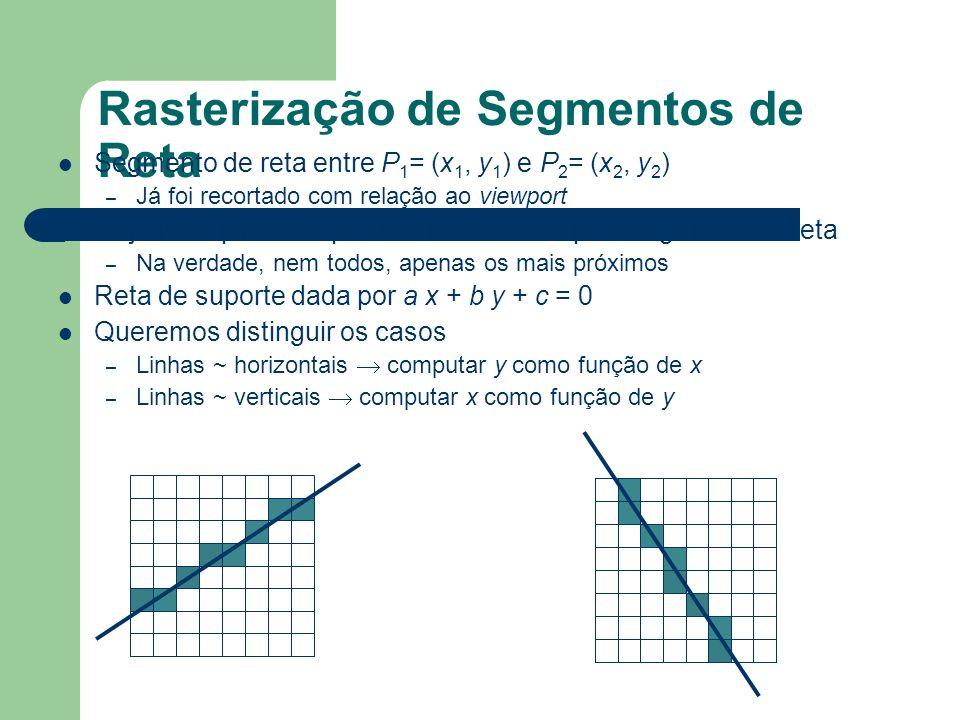 Rasterização de Segmentos de Reta Segmento de reta entre P 1 = (x 1, y 1 ) e P 2 = (x 2, y 2 ) – Já foi recortado com relação ao viewport Objetivo é p