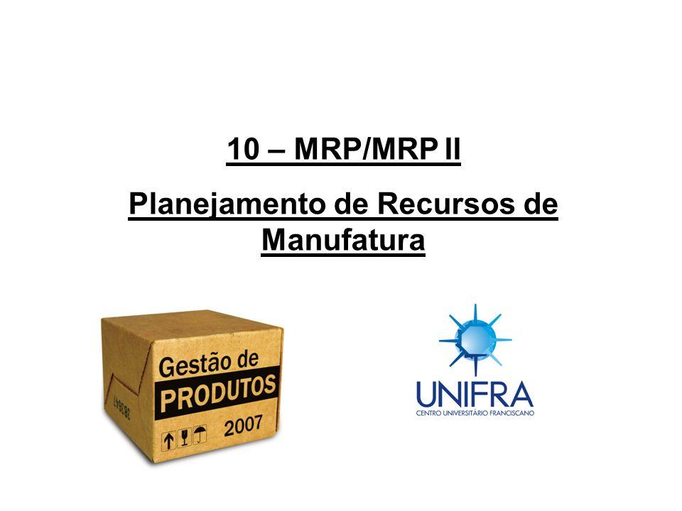 MRP I - Década de 60 - Materials requirements planning (Planejamento das necessidades de materiais) - Permite calcular quanto material de determinado tipo é necessário e em que momento.