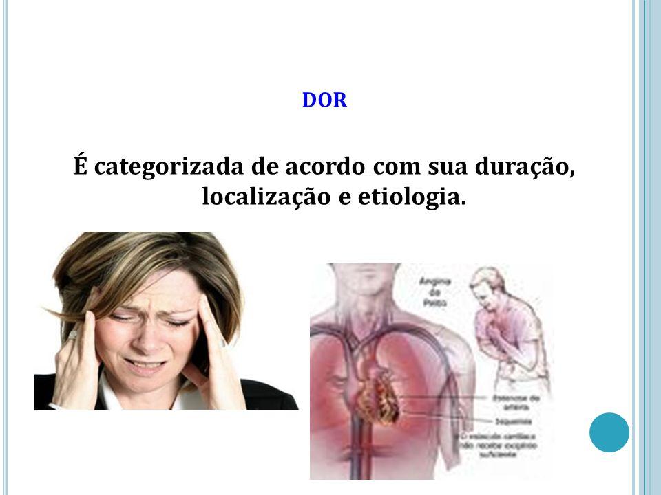 DOR É categorizada de acordo com sua duração, localização e etiologia.
