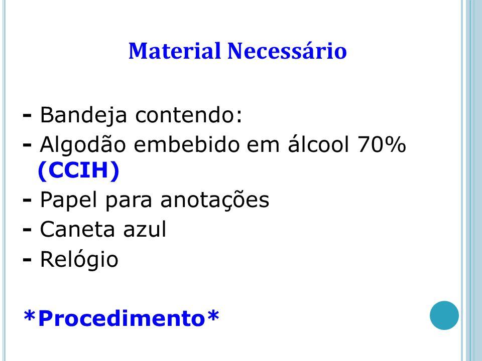Material Necessário - Bandeja contendo: - Algodão embebido em álcool 70% (CCIH) - Papel para anotações - Caneta azul - Relógio *Procedimento*