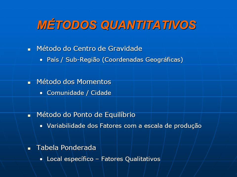 Modelos Matemáticos Análise Estatística - Probabilidade e Distribuição de Frequências Análise Estatística - Probabilidade e Distribuição de Frequências Programação Linear Simples - Variáveis com relações lineares Programação Linear Simples - Variáveis com relações lineares PERT/CPM - Program Evaliation and Review Technique/ Critical Path Method PERT/CPM - Program Evaliation and Review Technique/ Critical Path Method Modelo de Rede - Caminho mais curto, otimização, sincronização Modelo de Rede - Caminho mais curto, otimização, sincronização Modelo de Filas - Minimização de tempos, maximização de demanda Modelo de Filas - Minimização de tempos, maximização de demanda Simulação - Operação e testes de modelos (computadorizados ) Simulação - Operação e testes de modelos (computadorizados ) Análise de Regressão - Variáveis dependentes e Independentes Análise de Regressão - Variáveis dependentes e Independentes Teoria dos Jogos - estrat.competitivas entre dois oponentes Teoria dos Jogos - estrat.competitivas entre dois oponentes Teoria da Decisão - Conjunto de Modelos Teoria da Decisão - Conjunto de Modelos