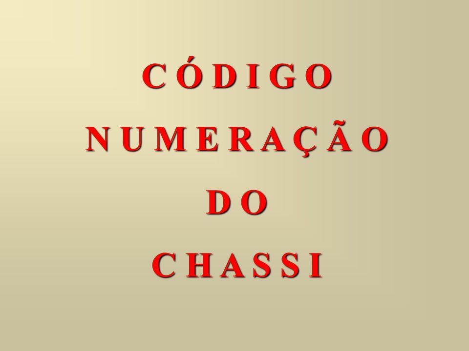 ESTATÍSTICA DE ROUBO E FURTO ACUMULADO DE JAN - DEZ 2003 ESTADO ROUBO/FURTO LOCALIZADO PERCENTUAL São Paulo 172.560 75.695 44% Rio de Janeiro 52.805 24.092 46% Rio Grande do Sul 22.633 11.870 52% Minas Gerais 18.378 6.647 36% Paraná 15.535 7.729 50% Demais Estados 55.958 34.364 55% Total 337.869 160.397 47%