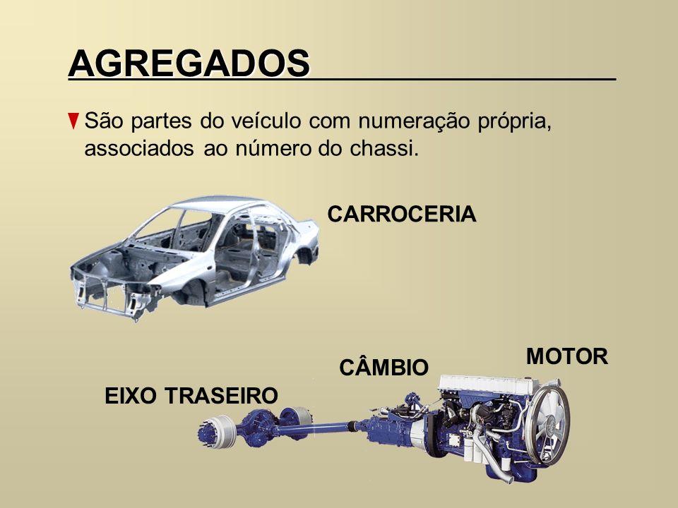 AGREGADOS São partes do veículo com numeração própria, associados ao número do chassi. CARROCERIA MOTOR CÂMBIO EIXO TRASEIRO