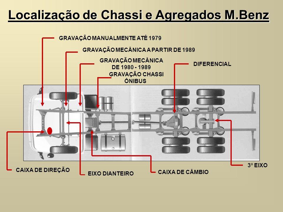 GRAVAÇÃO MANUALMENTE ATÉ 1979 GRAVAÇÃO MECÂNICA A PARTIR DE 1989 GRAVAÇÃO MECÂNICA DE 1980 - 1989 DIFERENCIAL EIXO DIANTEIRO 3º EIXO CAIXA DE CÂMBIO C