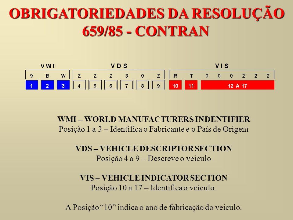 OBRIGATORIEDADES DA RESOLUÇÃO 659/85 - CONTRAN OBRIGATORIEDADES DA RESOLUÇÃO 659/85 - CONTRAN WMI – WORLD MANUFACTURERS INDENTIFIER Posição 1 a 3 – Id