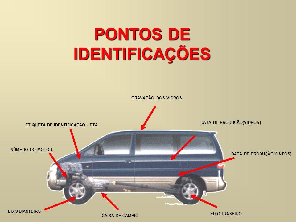 PONTOS DE IDENTIFICAÇÕES GRAVAÇÃO DOS VIDROS DATA DE PRODUÇÃO(VIDROS) NÚMERO DO MOTOR EIXO DIANTEIRO CAIXA DE CÂMBIO EIXO TRASEIRO DATA DE PRODUÇÃO(CI