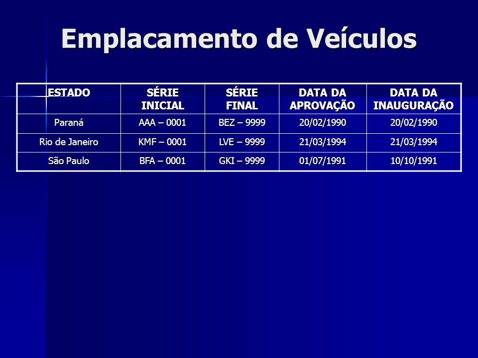 Emplacamento de Veículos ESTADO SÉRIE INICIAL SÉRIE FINAL DATA DA APROVAÇÃO DATA DA INAUGURAÇÃO Paraná AAA – 0001 BEZ – 9999 20/02/199020/02/1990 Rio