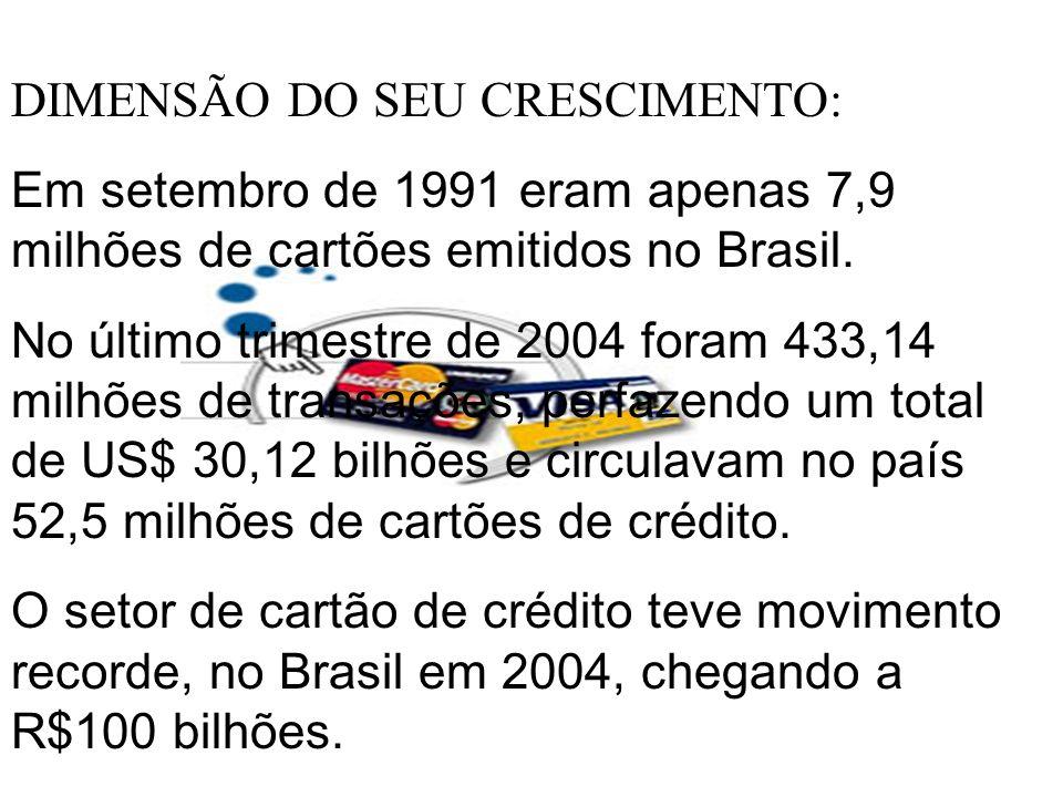 DIMENSÃO DO SEU CRESCIMENTO: Em setembro de 1991 eram apenas 7,9 milhões de cartões emitidos no Brasil. No último trimestre de 2004 foram 433,14 milhõ