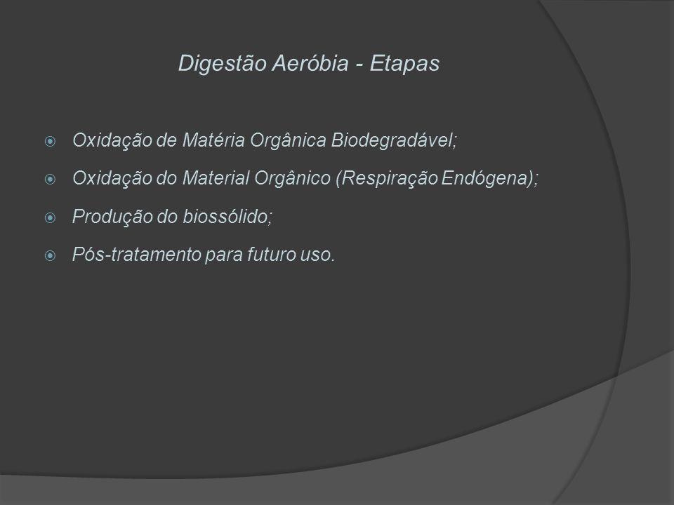 Digestão Aeróbia - Etapas Oxidação de Matéria Orgânica Biodegradável; Oxidação do Material Orgânico (Respiração Endógena); Produção do biossólido; Pós