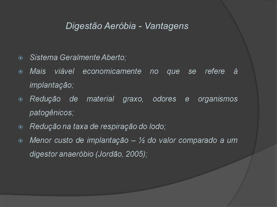 Digestão Aeróbia - Desvantagens Maior custo operacional, 3 vezes maior que o digestor anaeróbio (Jordão, 2005); Não permite o aproveitamento do gás; O lodo seca com maior dificuldade que no processo anaeróbio oriundo da menor infiltrabilidade;