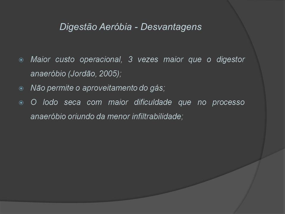 Digestão Aeróbia - Desvantagens Maior custo operacional, 3 vezes maior que o digestor anaeróbio (Jordão, 2005); Não permite o aproveitamento do gás; O
