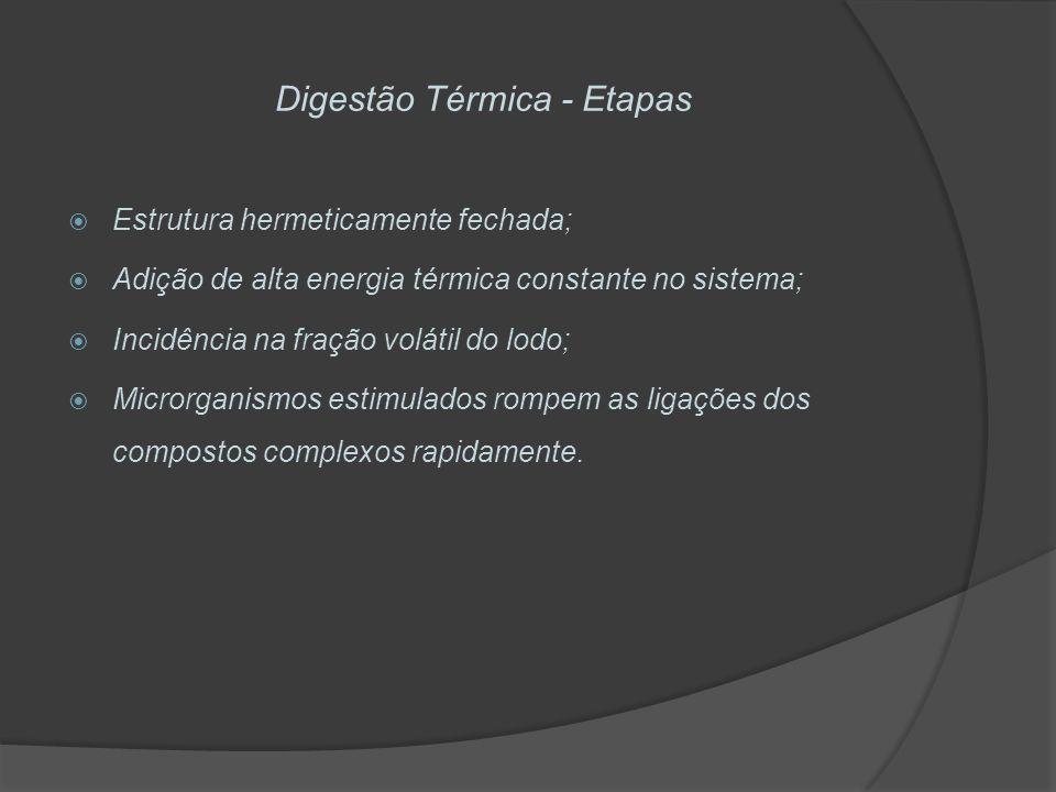 Digestão Térmica - Etapas Estrutura hermeticamente fechada; Adição de alta energia térmica constante no sistema; Incidência na fração volátil do lodo;