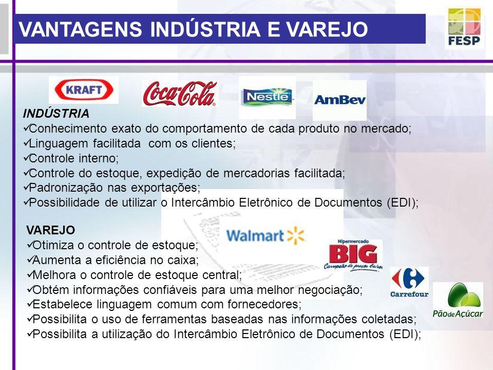 VANTAGENS INDÚSTRIA E VAREJO INDÚSTRIA Conhecimento exato do comportamento de cada produto no mercado; Linguagem facilitada com os clientes; Controle