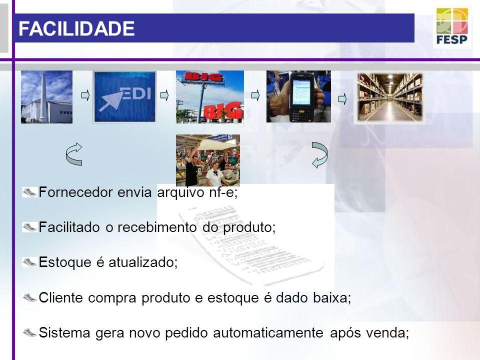 FACILIDADE Fornecedor envia arquivo nf-e; Facilitado o recebimento do produto; Estoque é atualizado; Cliente compra produto e estoque é dado baixa; Si
