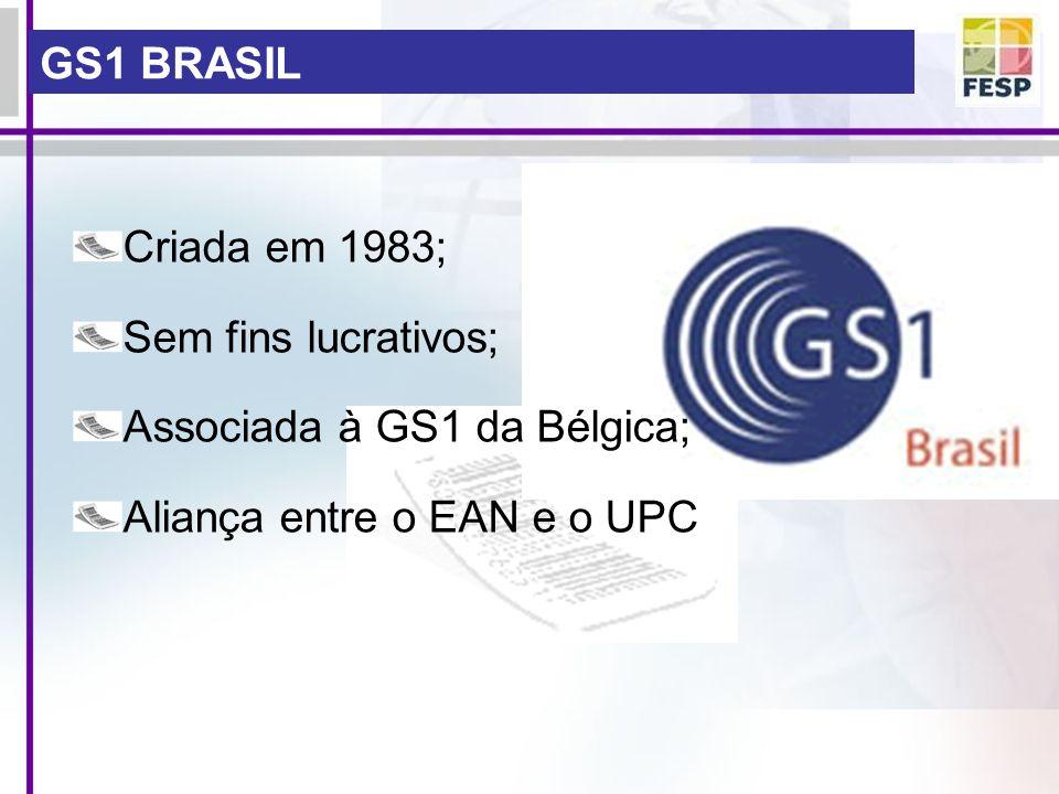 GS1 BRASIL Criada em 1983; Sem fins lucrativos; Associada à GS1 da Bélgica; Aliança entre o EAN e o UPC