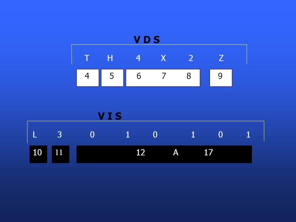 V D S T H 4 X 2 Z 4 5 6 7 8 9 V I S L 3 0 1 0 1 0 1 10 11 12 A 17